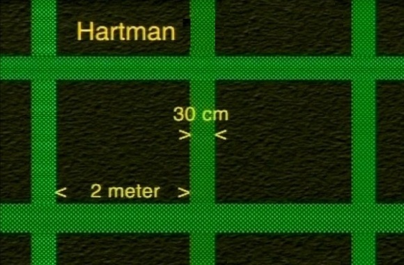 Positioning of Hartmann zones