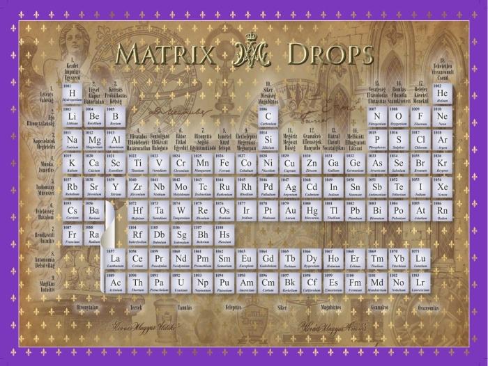 Matrix Drops - Mengyelejev periódusos táblázat