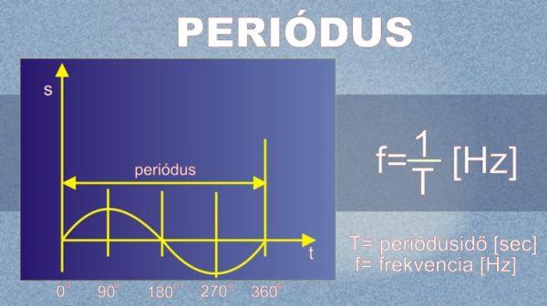 Skaláris információk - periódus