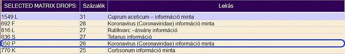 Matrix Drops Computer - Két és fél hónap elteltével az információzavar mindössze 26%-os.