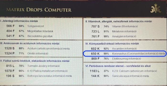 Matrix Drops Computer - Az első komputeres mérés
