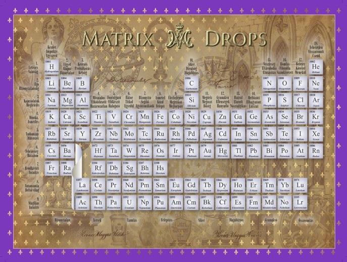 Kattintson a képre: Matrix Drops - Mendeleyew